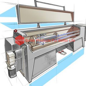 TYPE HA Roller washing machine