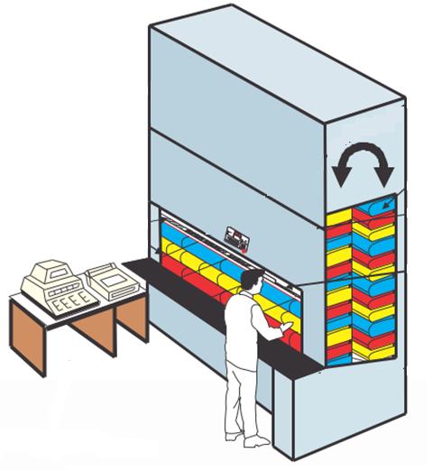 Ưu điểm hệ thống lưu trữ thông minh của Công ty Hùng Vân giúp tiết kiệm 75% diện tích lưu kho
