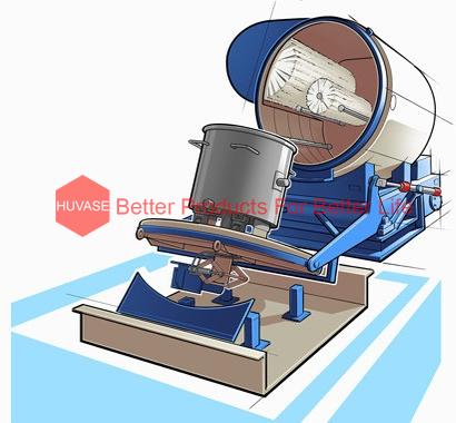 Máy rửa bồn chứa TYPE BKM