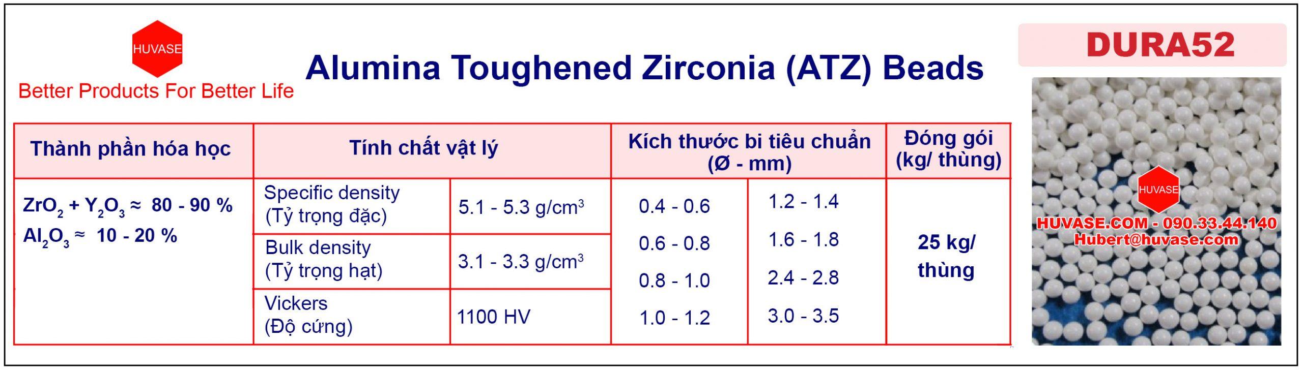 Thông số kỹ thuật của bi nghiền DURA52 – Bi nghiền ceramic (bi sứ)