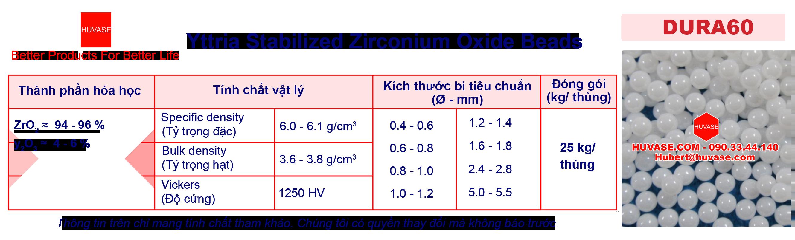 Thông số kỹ thuật bi nghiền DURA60 – Bi nghiền sứ (bi ceramic)