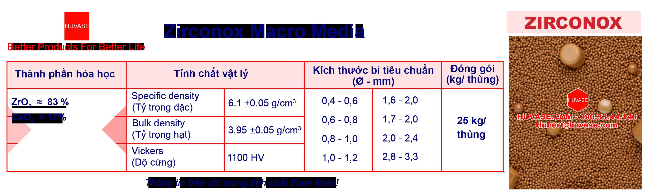Thông số kỹ thuật chung cho bi nghiền Zirocnox Micro: