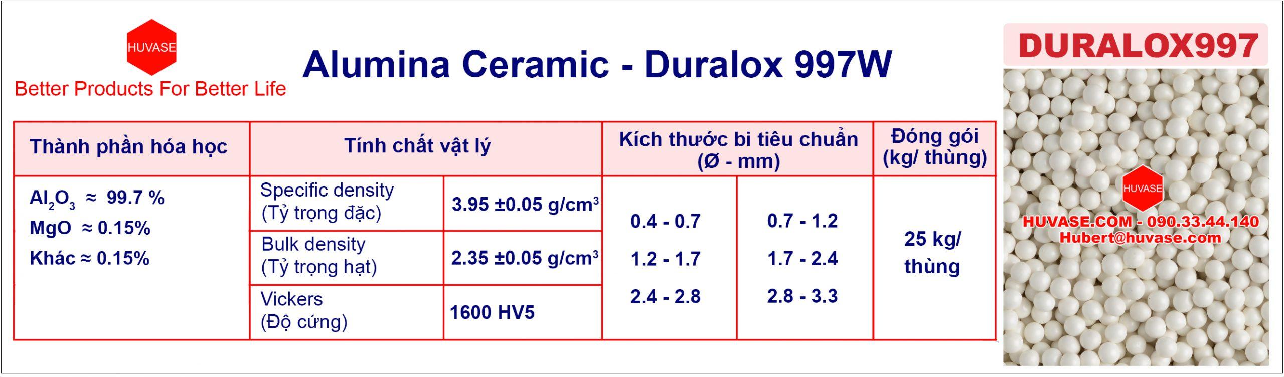 Thông số kỹ thuật bi nghiền Alumina – Duralox 997W