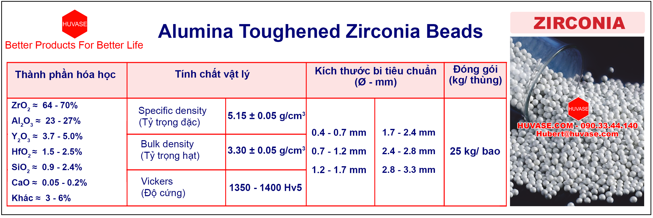 Thông số kỹ thuật bi nghiền zirconia ceramic